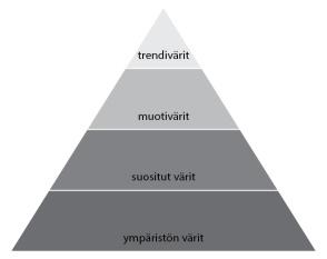 varipyramidi-01